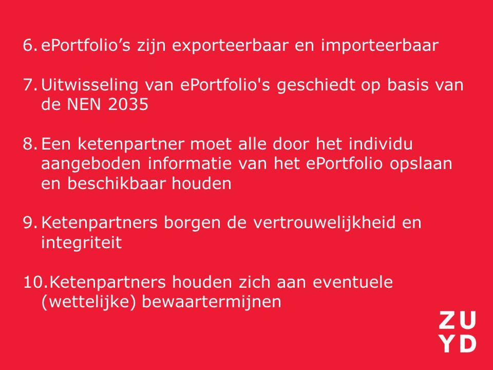 6.ePortfolio's zijn exporteerbaar en importeerbaar 7.Uitwisseling van ePortfolio's geschiedt op basis van de NEN 2035 8.Een ketenpartner moet alle doo