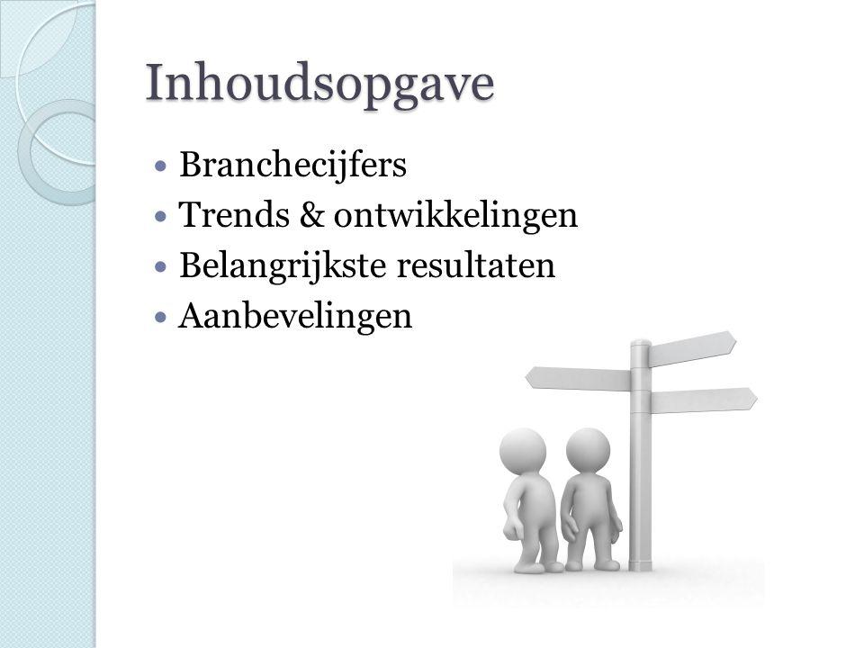 Inhoudsopgave Branchecijfers Trends & ontwikkelingen Belangrijkste resultaten Aanbevelingen