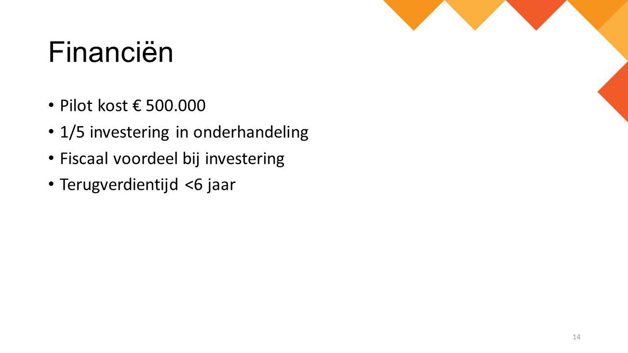 Financiën Pilot kost € 500.000 1/5 investering in onderhandeling Fiscaal voordeel bij investering Terugverdientijd <6 jaar 14