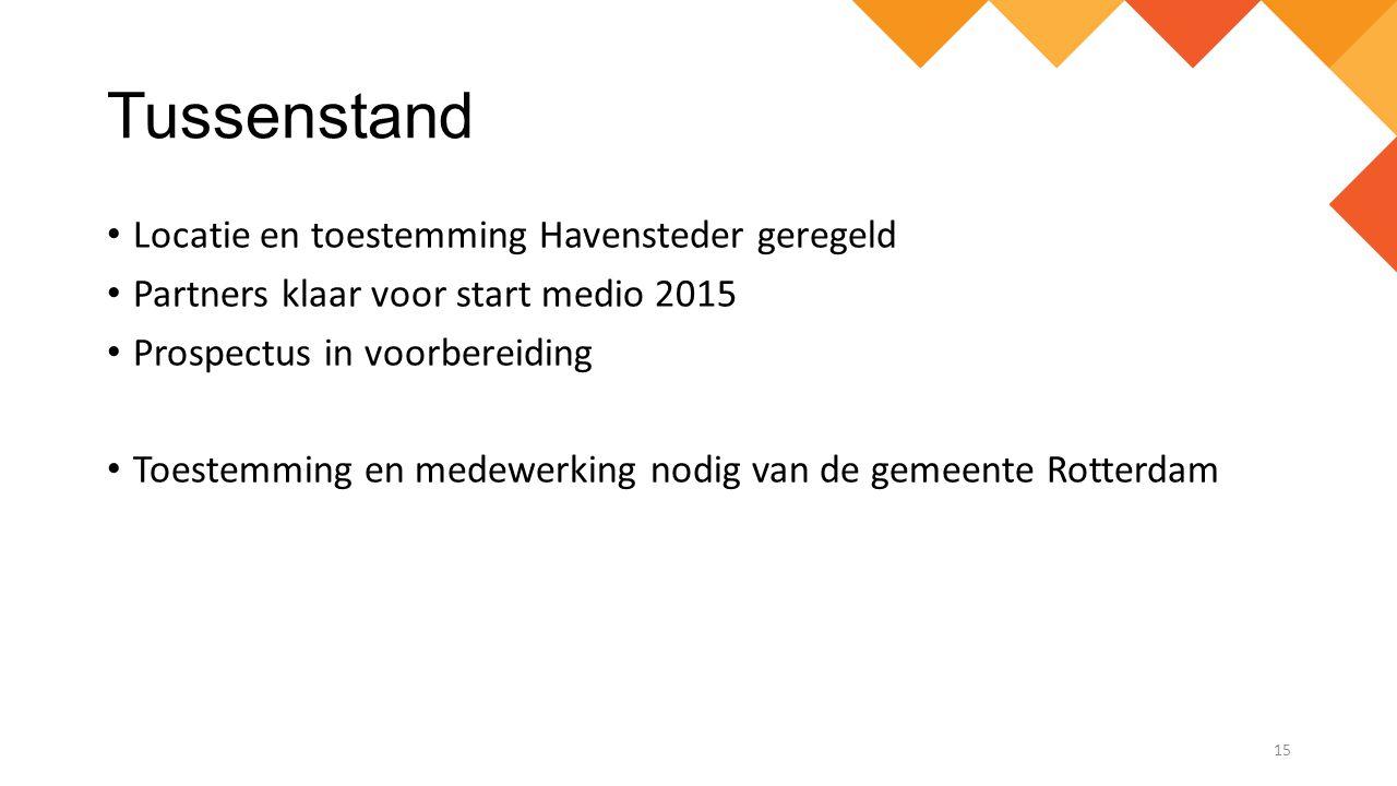 Tussenstand Locatie en toestemming Havensteder geregeld Partners klaar voor start medio 2015 Prospectus in voorbereiding Toestemming en medewerking no