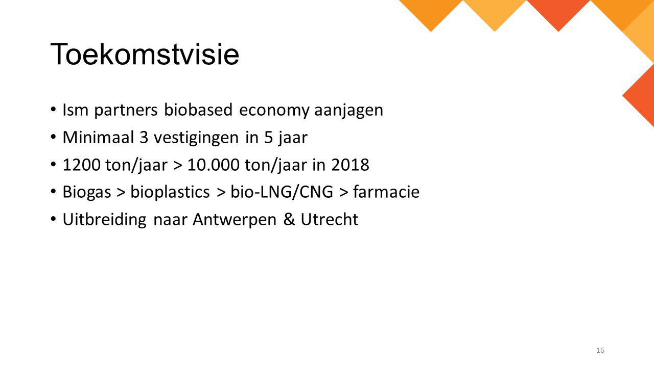 Toekomstvisie Ism partners biobased economy aanjagen Minimaal 3 vestigingen in 5 jaar 1200 ton/jaar > 10.000 ton/jaar in 2018 Biogas > bioplastics > b