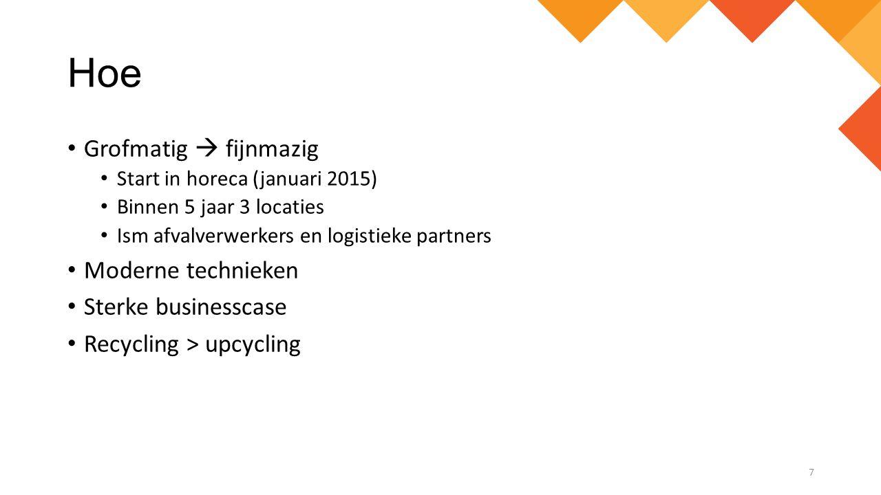 Hoe Grofmatig  fijnmazig Start in horeca (januari 2015) Binnen 5 jaar 3 locaties Ism afvalverwerkers en logistieke partners Moderne technieken Sterke