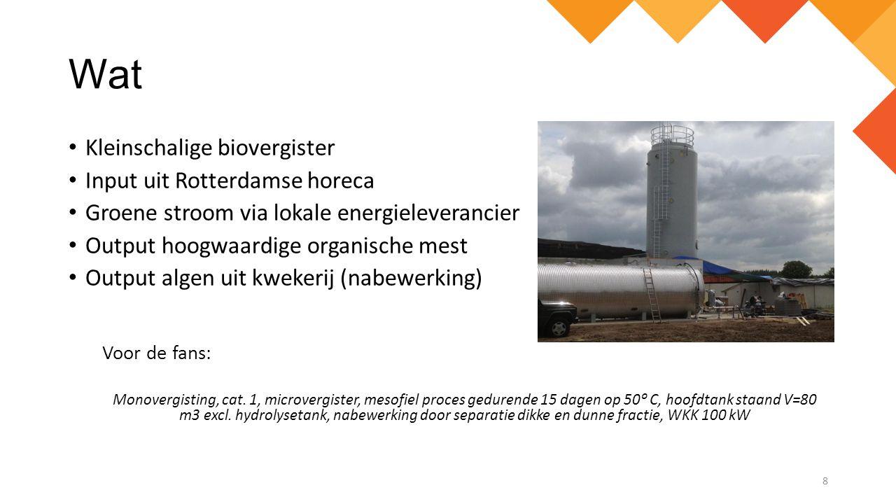 Wat Kleinschalige biovergister Input uit Rotterdamse horeca Groene stroom via lokale energieleverancier Output hoogwaardige organische mest Output alg