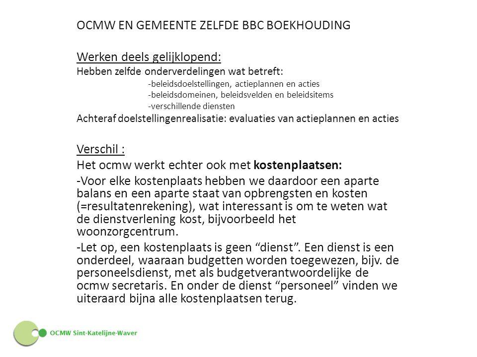 OCMW EN GEMEENTE ZELFDE BBC BOEKHOUDING Werken deels gelijklopend: Hebben zelfde onderverdelingen wat betreft: -beleidsdoelstellingen, actieplannen en acties -beleidsdomeinen, beleidsvelden en beleidsitems -verschillende diensten Achteraf doelstellingenrealisatie: evaluaties van actieplannen en acties Verschil : Het ocmw werkt echter ook met kostenplaatsen: -Voor elke kostenplaats hebben we daardoor een aparte balans en een aparte staat van opbrengsten en kosten (=resultatenrekening), wat interessant is om te weten wat de dienstverlening kost, bijvoorbeeld het woonzorgcentrum.