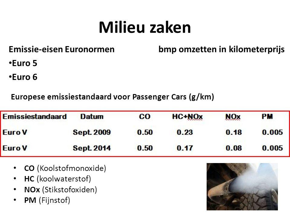 Milieu zaken Emissie-eisen Euronormen bmp omzetten in kilometerprijs Euro 5 Euro 6 CO (Koolstofmonoxide) HC (koolwaterstof) NOx (Stikstofoxiden) PM (Fijnstof) Europese emissiestandaard voor Passenger Cars (g/km)