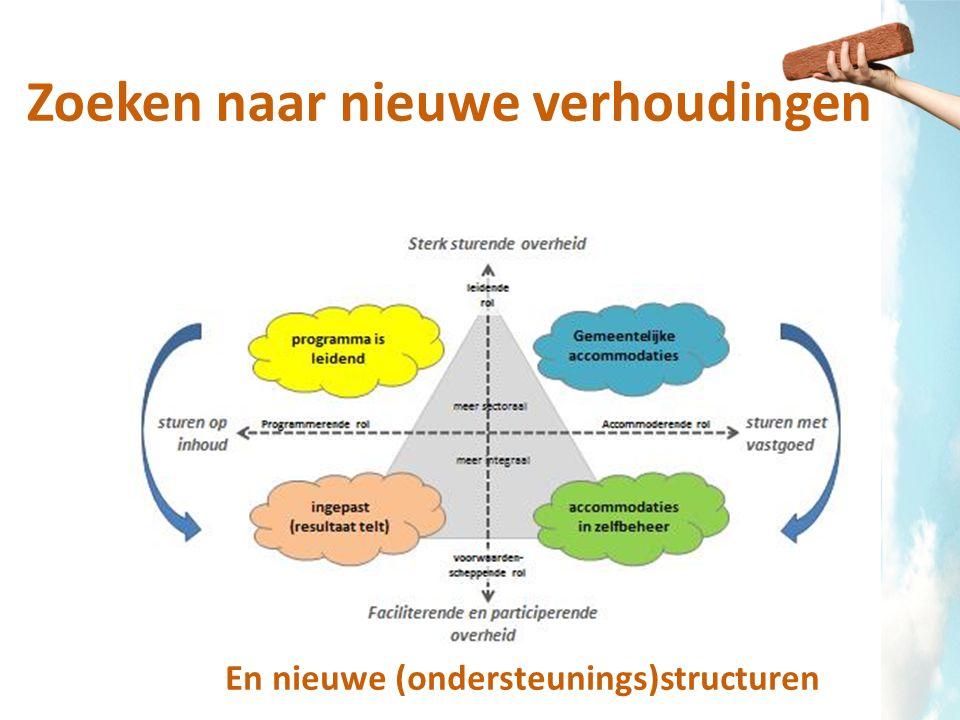 Zoeken naar nieuwe verhoudingen En nieuwe (ondersteunings)structuren