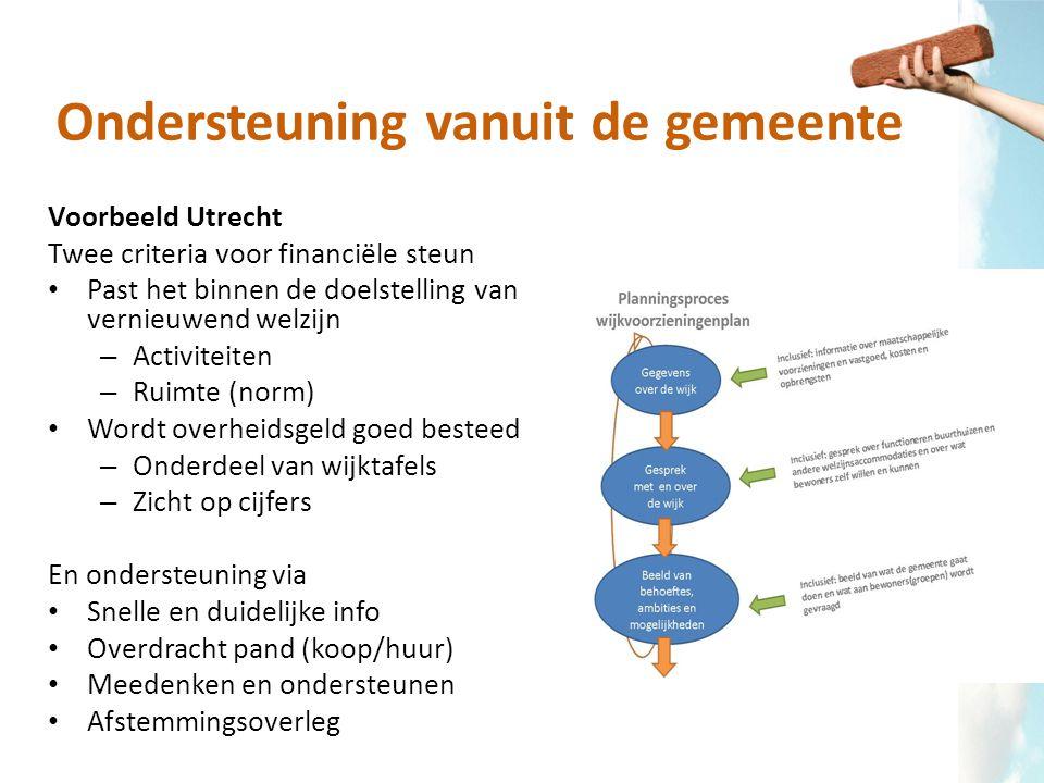 Ondersteuning vanuit de gemeente Voorbeeld Utrecht Twee criteria voor financiële steun Past het binnen de doelstelling van vernieuwend welzijn – Activ