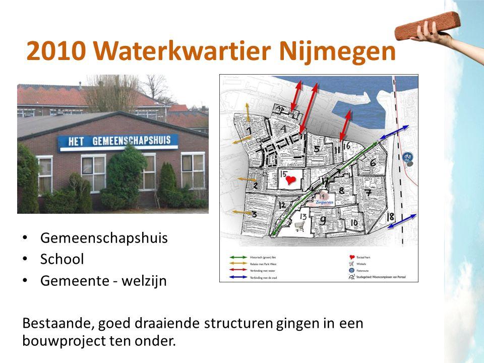 2010 Waterkwartier Nijmegen Gemeenschapshuis School Gemeente - welzijn Bestaande, goed draaiende structuren gingen in een bouwproject ten onder.