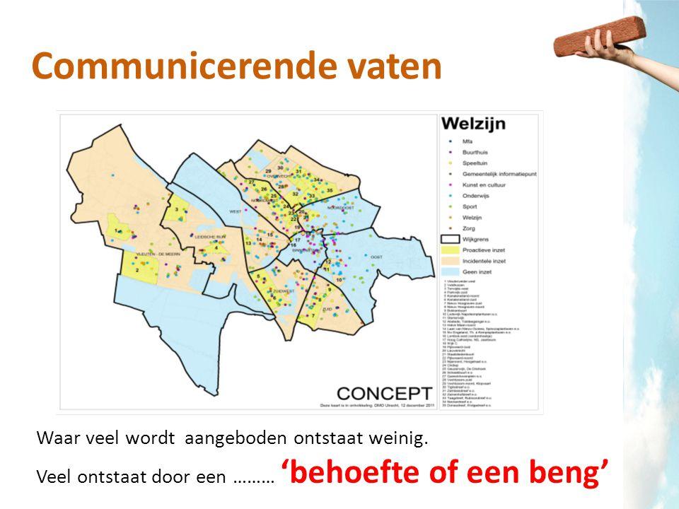Beleid gemeenten Geen beleid Koude sanering (Rotterdam) Maatschappelijk overname (Amersfoort) Warme uitnodiging (Alkmaar) Actief beleid richting functiemenging (Den Haag)