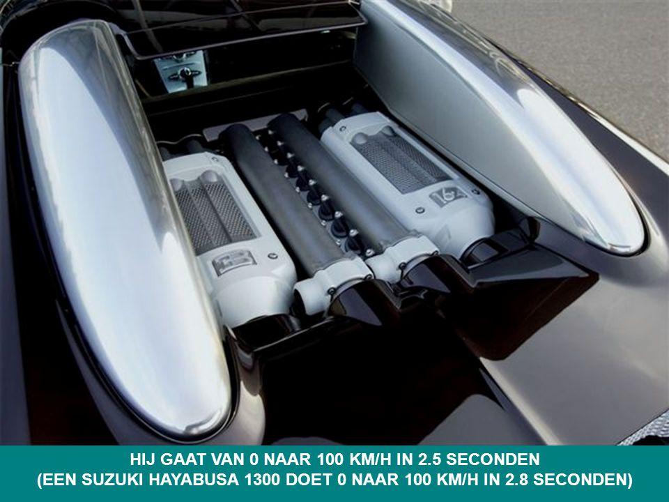 HIJ GAAT VAN 0 NAAR 100 KM/H IN 2.5 SECONDEN (EEN SUZUKI HAYABUSA 1300 DOET 0 NAAR 100 KM/H IN 2.8 SECONDEN)