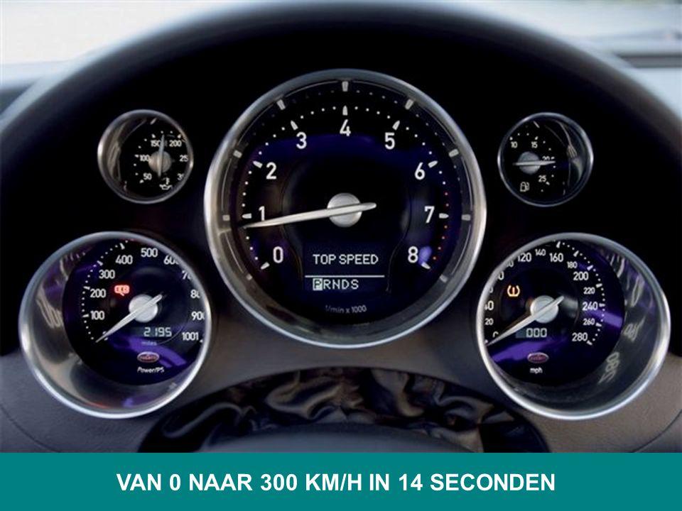 VAN 0 NAAR 300 KM/H IN 14 SECONDEN