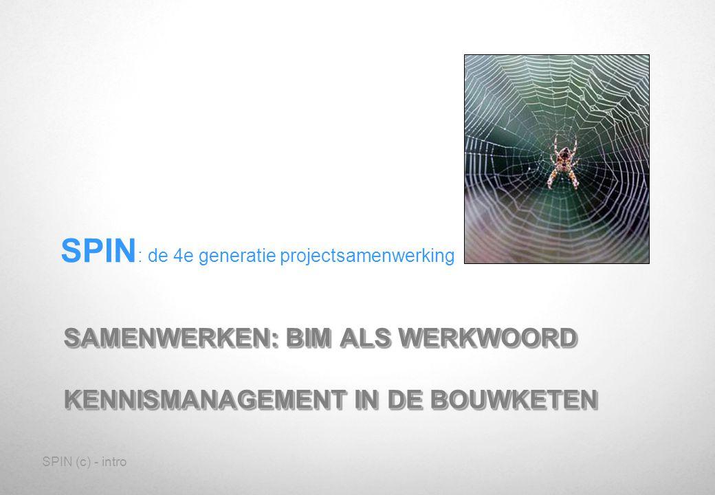 SPIN (c) - intro SAMENWERKEN: BIM ALS WERKWOORD KENNISMANAGEMENT IN DE BOUWKETEN SPIN : de 4e generatie projectsamenwerking