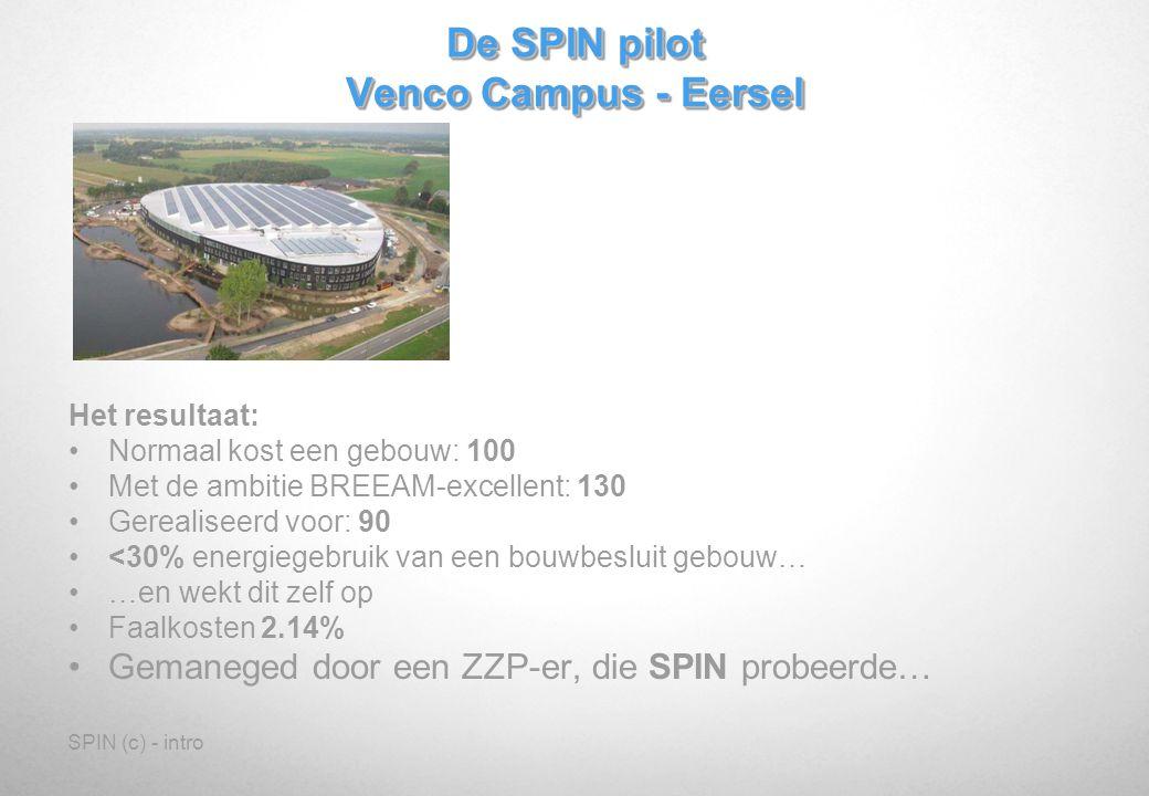 SPIN (c) - intro De SPIN pilot Venco Campus - Eersel Het resultaat: Normaal kost een gebouw: 100 Met de ambitie BREEAM-excellent: 130 Gerealiseerd voor: 90 <30% energiegebruik van een bouwbesluit gebouw… …en wekt dit zelf op Faalkosten 2.14% Gemaneged door een ZZP-er, die SPIN probeerde…