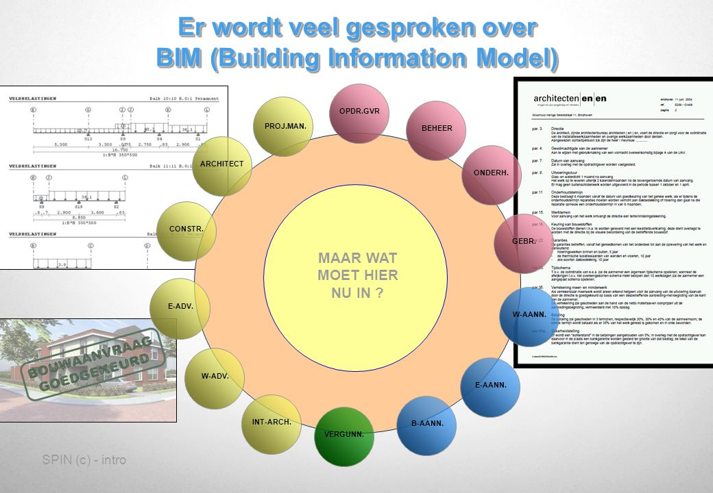 SPIN (c) - intro Er wordt veel gesproken over BIM (Building Information Model) ARCHITECT PROJ.MAN. B-AANN. GEBR. BEHEER OPDR.GVR CONSTR. E-ADV. W-ADV.