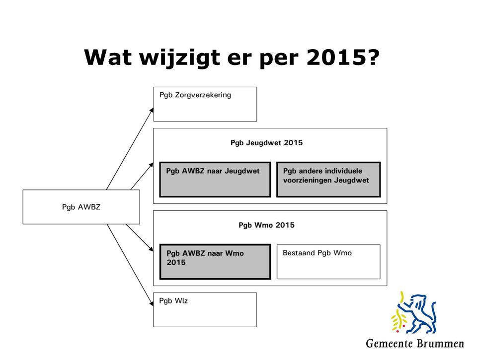 Wat wijzigt er per 2015?
