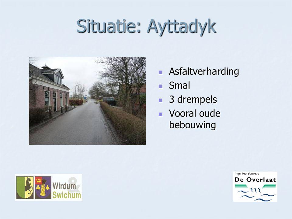 Situatie: Ayttadyk Asfaltverharding Asfaltverharding Smal Smal 3 drempels 3 drempels Vooral oude bebouwing Vooral oude bebouwing