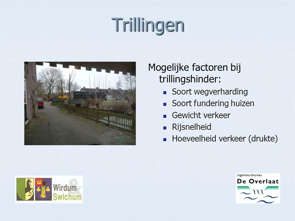 Trillingen Mogelijke factoren bij trillingshinder: Soort wegverharding Soort wegverharding Soort fundering huizen Soort fundering huizen Gewicht verke