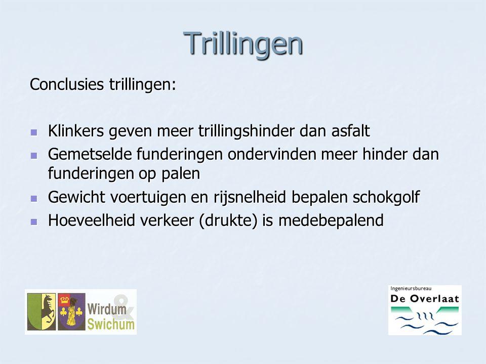 Trillingen Conclusies trillingen: Klinkers geven meer trillingshinder dan asfalt Klinkers geven meer trillingshinder dan asfalt Gemetselde funderingen
