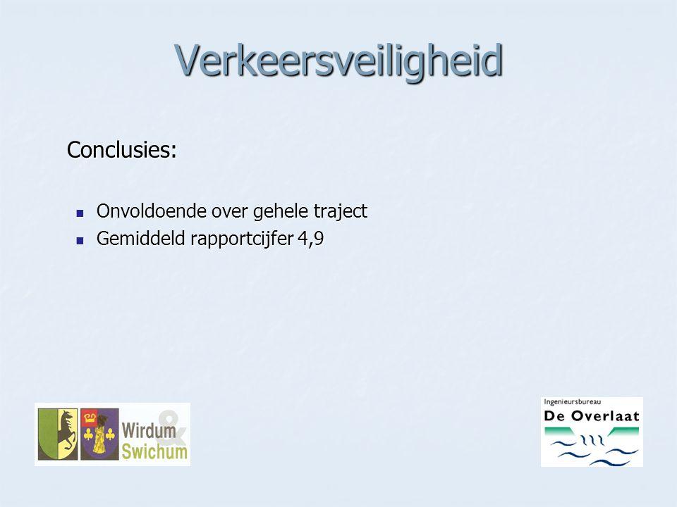 Verkeersveiligheid Conclusies: Onvoldoende over gehele traject Onvoldoende over gehele traject Gemiddeld rapportcijfer 4,9 Gemiddeld rapportcijfer 4,9