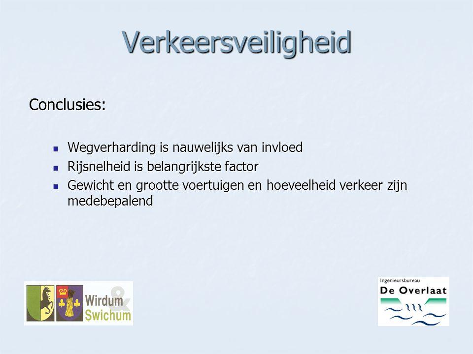 Verkeersveiligheid Conclusies: Wegverharding is nauwelijks van invloed Wegverharding is nauwelijks van invloed Rijsnelheid is belangrijkste factor Rij