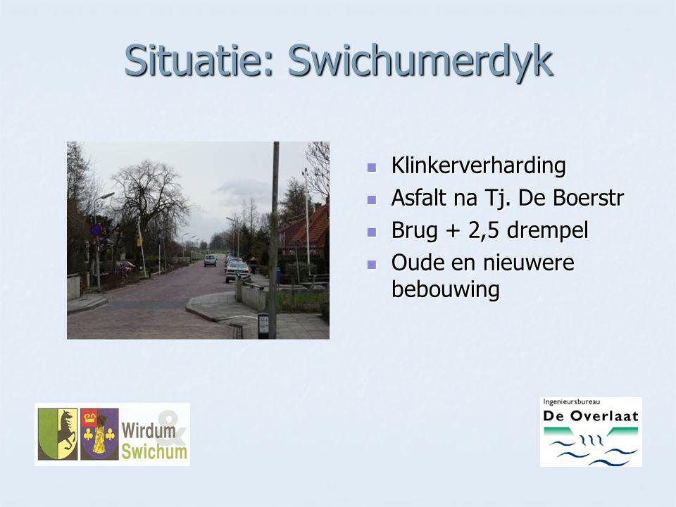 Situatie: Swichumerdyk Klinkerverharding Klinkerverharding Asfalt na Tj. De Boerstr Asfalt na Tj. De Boerstr Brug + 2,5 drempel Brug + 2,5 drempel Oud