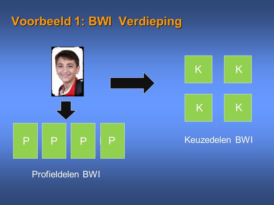 Voorbeeld 1: BWI Verdieping Profieldelen BWI PP Keuzedelen BWI P P P KK K K