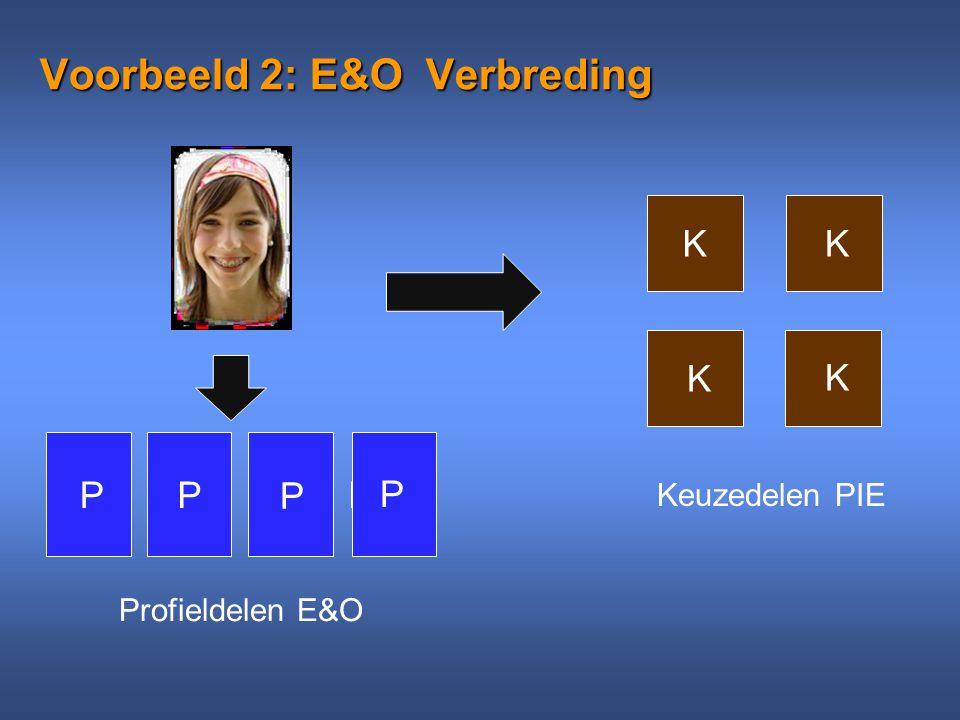 Voorbeeld 2: E&O Verbreding Profieldelen E&O PP Keuzedelen PIE P P P KK K K