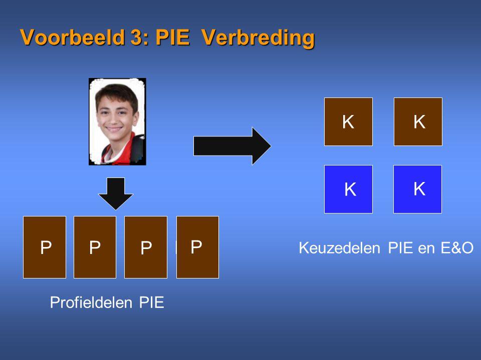 Voorbeeld 3: PIE Verbreding Profieldelen PIE PP Keuzedelen PIE en E&O P P P KK K K