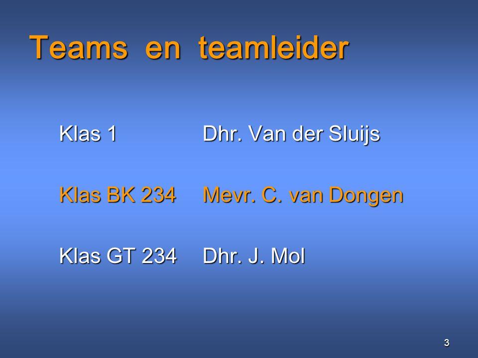 3 Klas 1Dhr. Van der Sluijs Klas BK 234Mevr. C. van Dongen Klas GT 234 Dhr. J. Mol Teams en teamleider