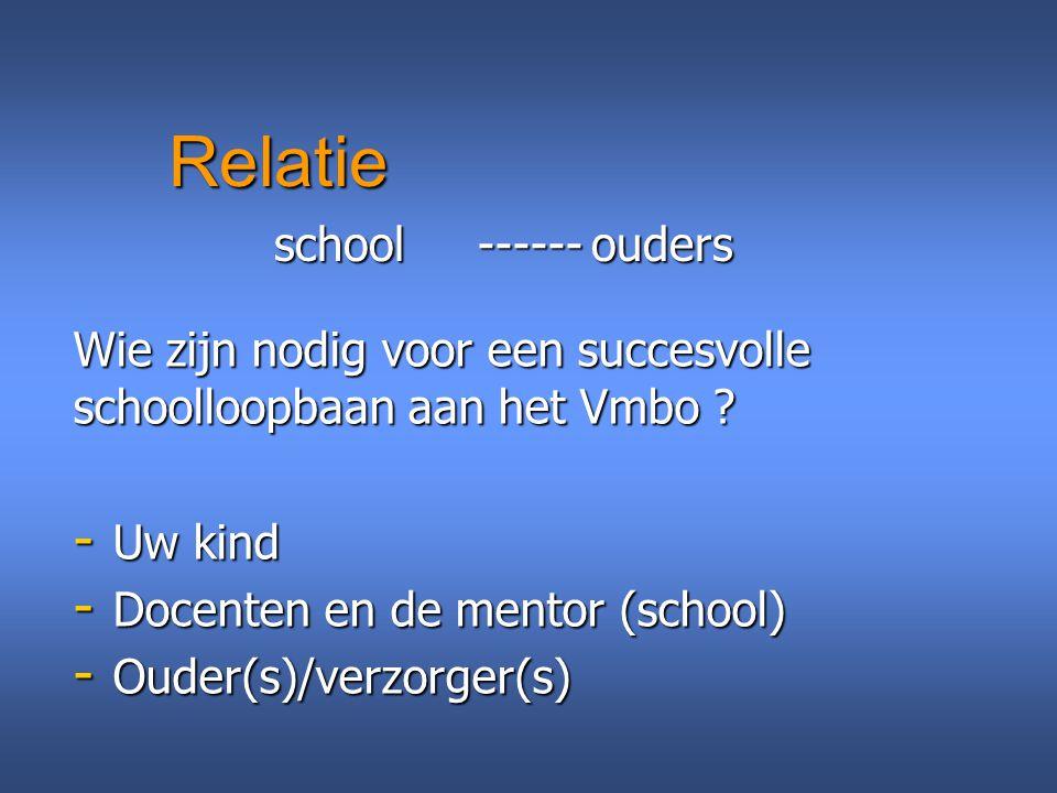 Relatie school ------ouders Wie zijn nodig voor een succesvolle schoolloopbaan aan het Vmbo ? - Uw kind - Docenten en de mentor (school) - Ouder(s)/ve