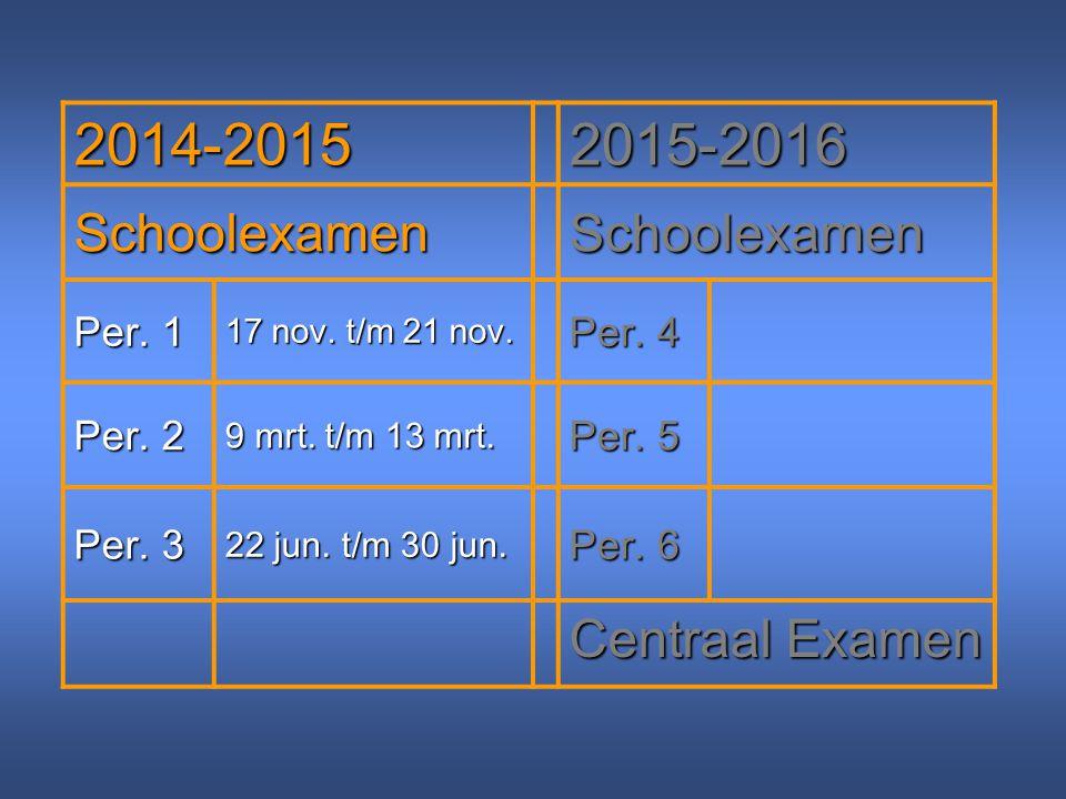 2014-20152015-2016 SchoolexamenSchoolexamen Per. 1 17 nov. t/m 21 nov. Per. 4 Per. 2 9 mrt. t/m 13 mrt. Per. 5 Per. 3 22 jun. t/m 30 jun. Per. 6 Centr