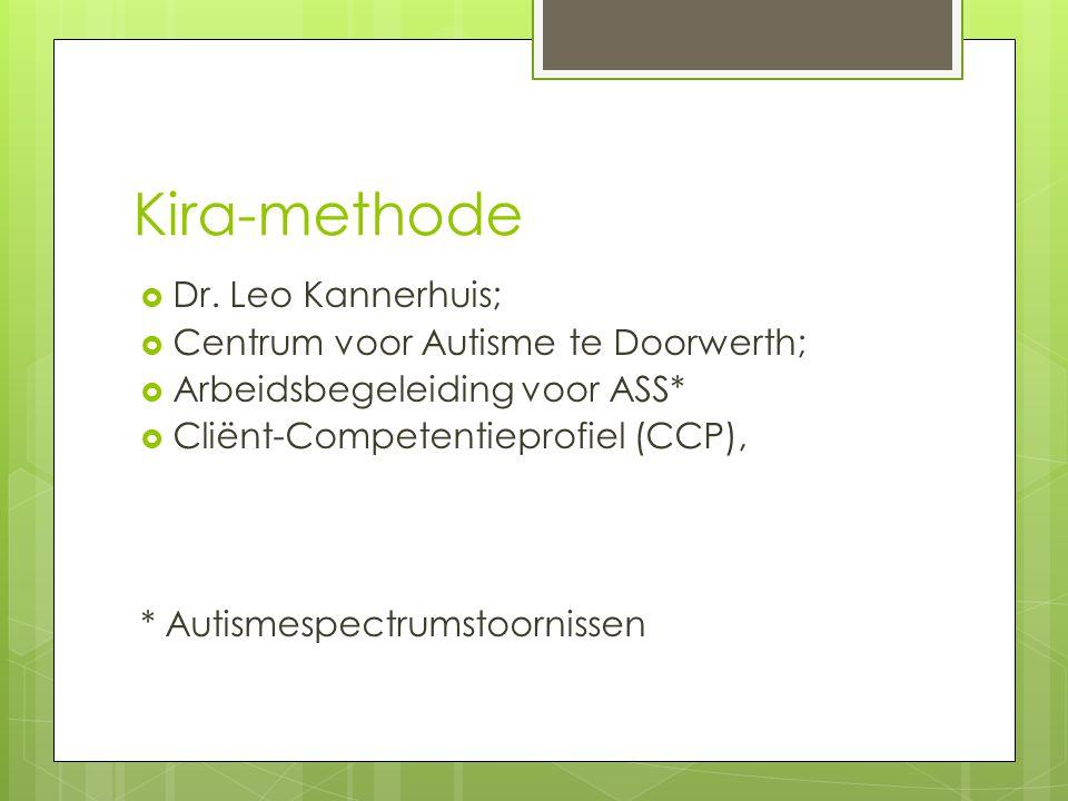 Kira-methode  Dr.