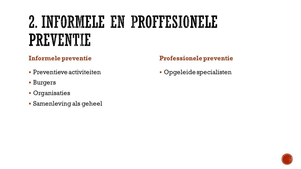 Informele preventie  Preventieve activiteiten  Burgers  Organisaties  Samenleving als geheel Professionele preventie  Opgeleide specialisten