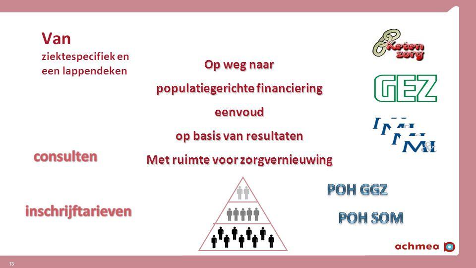 Van ziektespecifiek en een lappendeken 13 Op weg naar populatiegerichte financiering eenvoud op basis van resultaten Met ruimte voor zorgvernieuwing