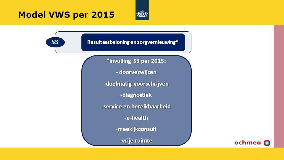 Resultaatbeloning en zorgvernieuwing* *invulling S3 per 2015: - doorverwijzen -doelmatig voorschrijven -diagnostiek -service en bereikbaarheid -e-heal