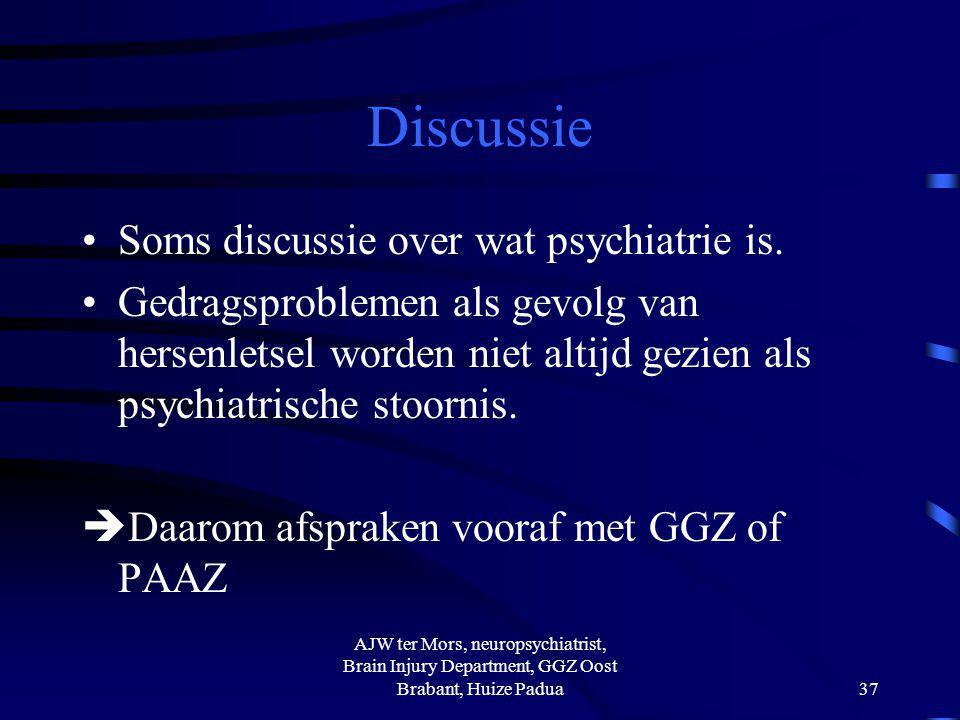 Discussie Soms discussie over wat psychiatrie is. Gedragsproblemen als gevolg van hersenletsel worden niet altijd gezien als psychiatrische stoornis.