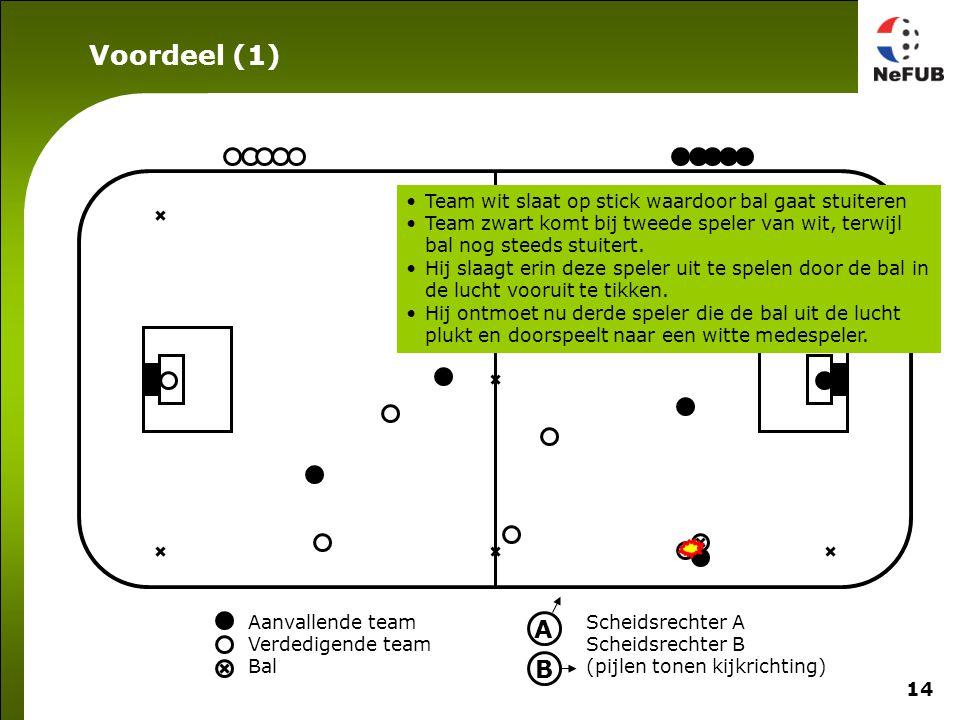 14 Aanvallende team Verdedigende team Bal Scheidsrechter A Scheidsrechter B (pijlen tonen kijkrichting) A B Team wit slaat op stick waardoor bal gaat stuiteren Team zwart komt bij tweede speler van wit, terwijl bal nog steeds stuitert.