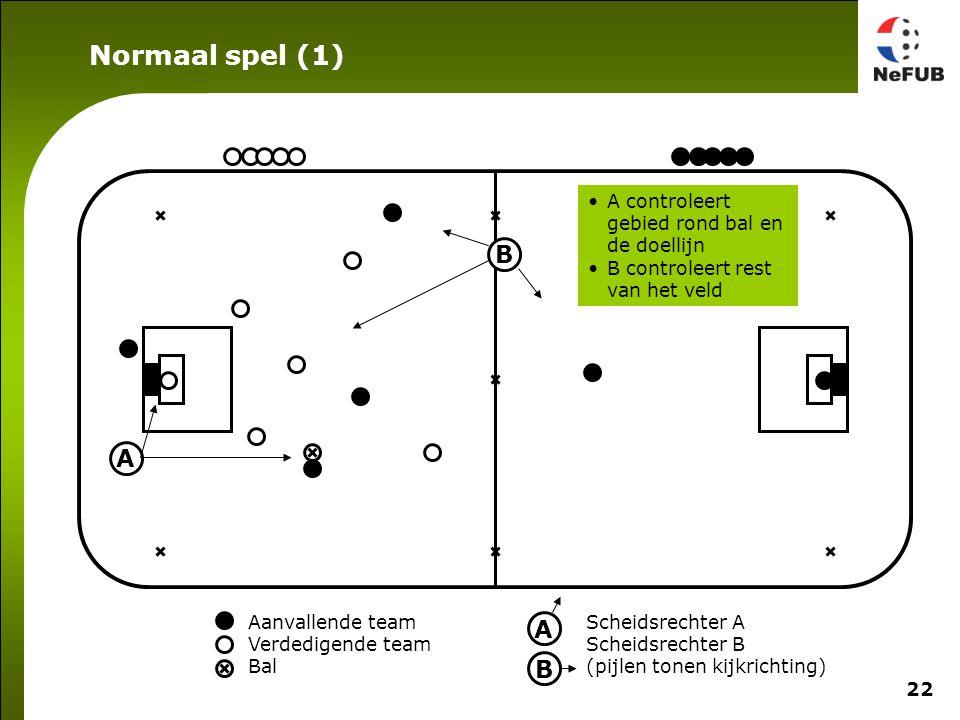 22 Aanvallende team Verdedigende team Bal Scheidsrechter A Scheidsrechter B (pijlen tonen kijkrichting) A B A B A controleert gebied rond bal en de doellijn B controleert rest van het veld Normaal spel (1)