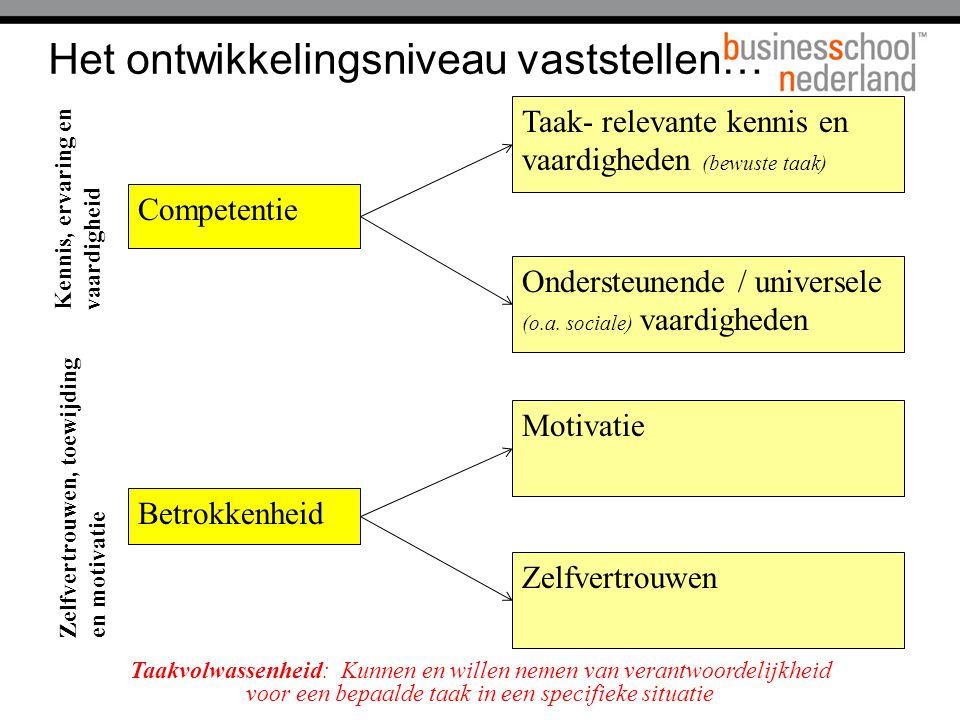 Het ontwikkelingsniveau vaststellen… Betrokkenheid Competentie Motivatie Zelfvertrouwen Taak- relevante kennis en vaardigheden (bewuste taak) Onderste