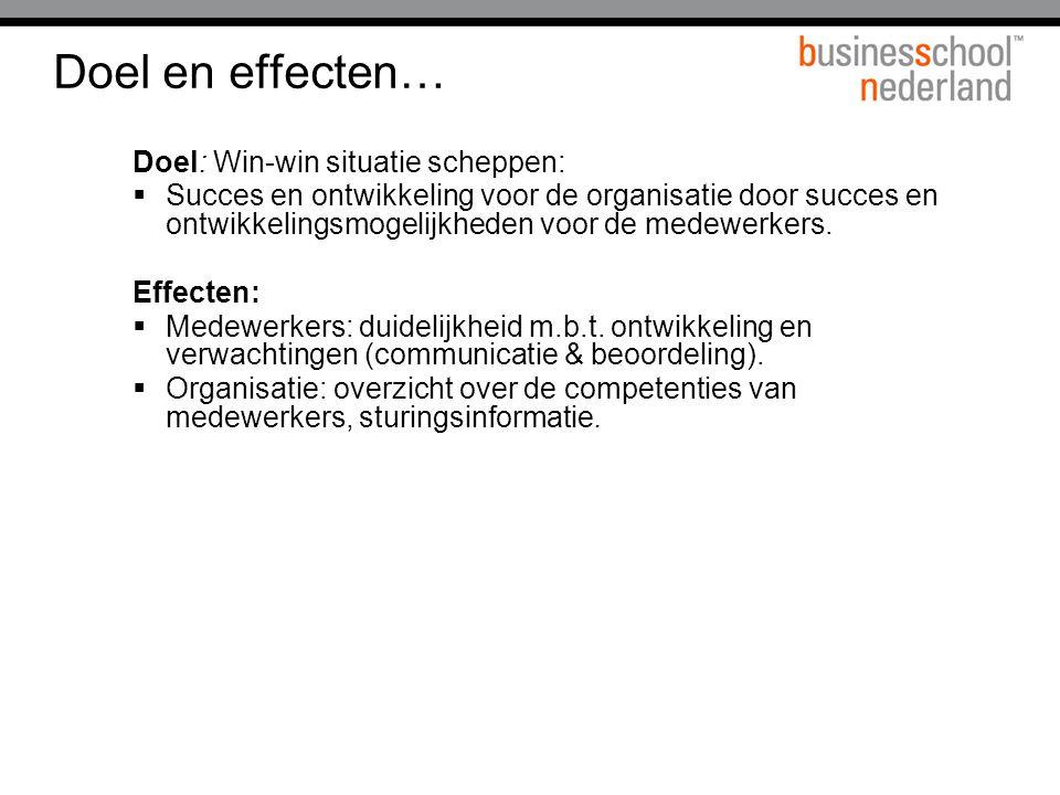 Doel en effecten… Doel: Win-win situatie scheppen:  Succes en ontwikkeling voor de organisatie door succes en ontwikkelingsmogelijkheden voor de mede