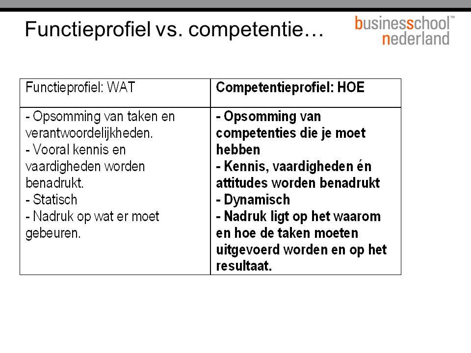 Functieprofiel vs. competentie…