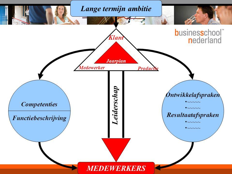Lange termijn ambitie Jaarplan Competenties Functiebeschrijving Ontwikkelafspraken ~~~~~ Resultaatafspraken ~~~~~ Medewerker Klant Productie Leidersch