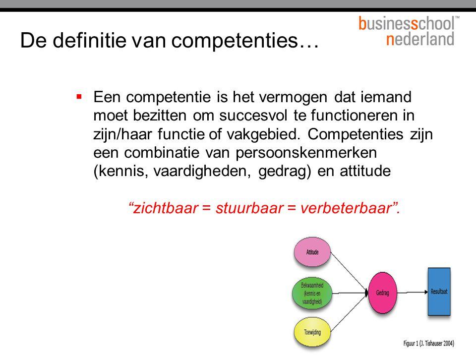 De definitie van competenties…  Een competentie is het vermogen dat iemand moet bezitten om succesvol te functioneren in zijn/haar functie of vakgebi