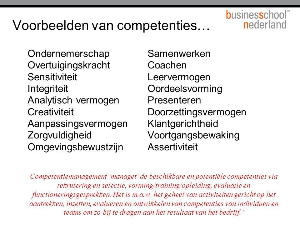 Voorbeelden van competenties… Ondernemerschap Samenwerken Overtuigingskracht Coachen Sensitiviteit Leervermogen Integriteit Oordeelsvorming Analytisch