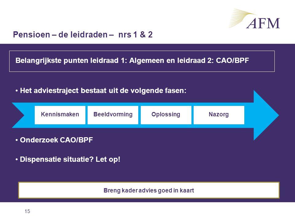 15 Belangrijkste punten leidraad 1: Algemeen en leidraad 2: CAO/BPF Het adviestraject bestaat uit de volgende fasen: Onderzoek CAO/BPF Dispensatie sit