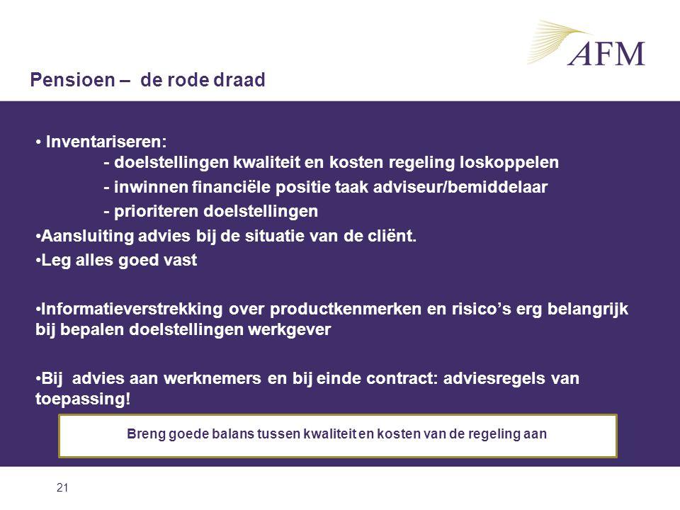 21 Inventariseren: - doelstellingen kwaliteit en kosten regeling loskoppelen - inwinnen financiële positie taak adviseur/bemiddelaar - prioriteren doe