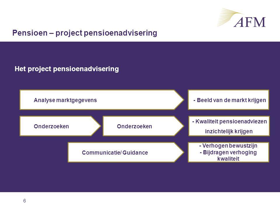 6 Het project pensioenadvisering Pensioen – project pensioenadvisering Onderzoeken Analyse marktgegevens Communicatie/ Guidance Onderzoeken - Kwalitei