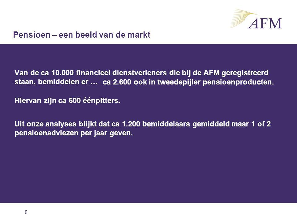 8 Van de ca 10.000 financieel dienstverleners die bij de AFM geregistreerd staan, bemiddelen er … Pensioen – een beeld van de markt Uit onze analyses