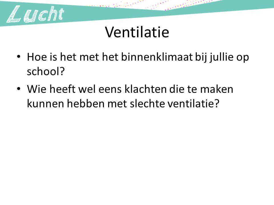 Ventilatie Hoe is het met het binnenklimaat bij jullie op school? Wie heeft wel eens klachten die te maken kunnen hebben met slechte ventilatie?