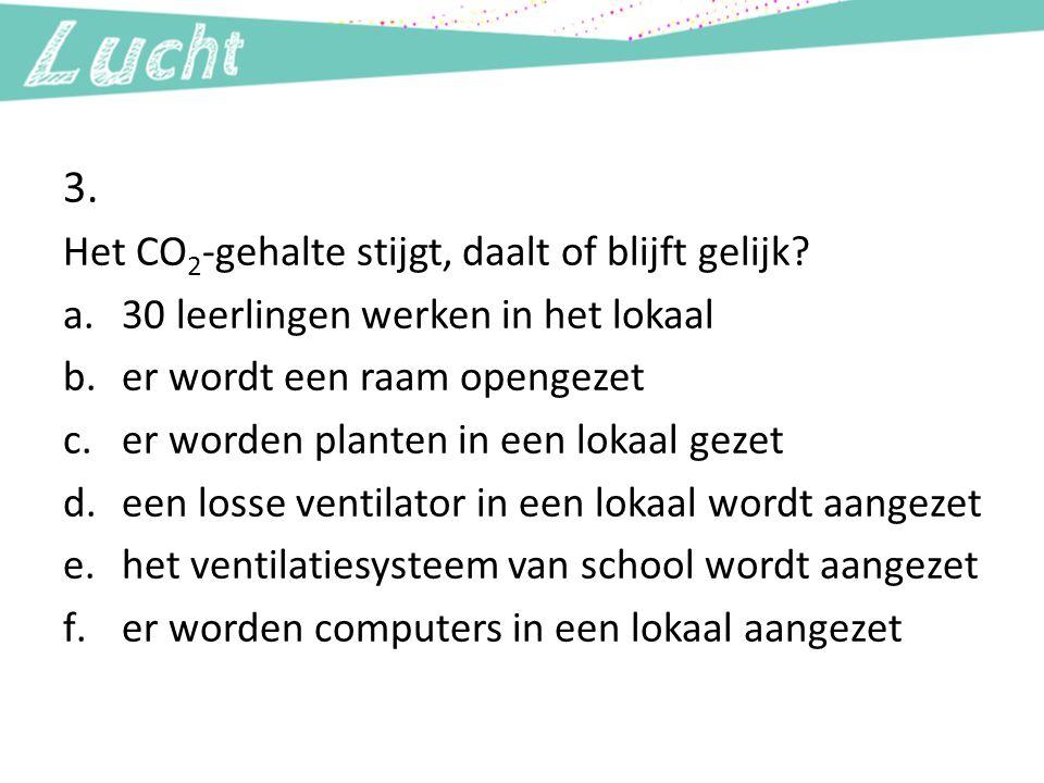 3. Het CO 2 -gehalte stijgt, daalt of blijft gelijk? a.30 leerlingen werken in het lokaal b.er wordt een raam opengezet c.er worden planten in een lok